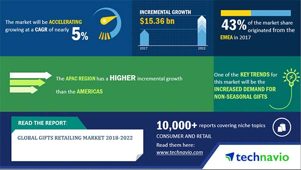 crescimento mercado de brindes